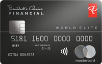 Image of PC Financial® World Elite Mastercard®