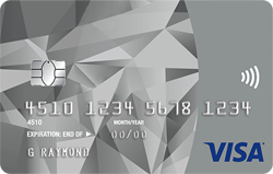 RBC Signature Rewards Visa