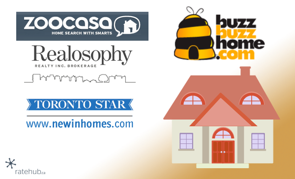 top-real-estate-listings