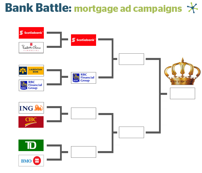 Best Mortgage Campaign Tournament