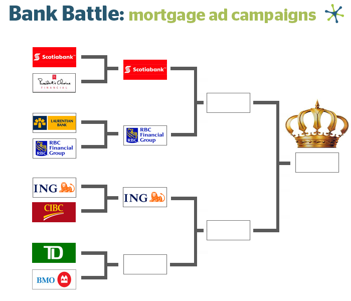 Ratehub.ca Bank Battle Series