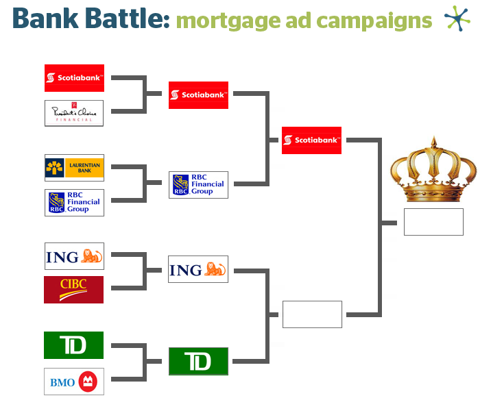 Bank Battle Series