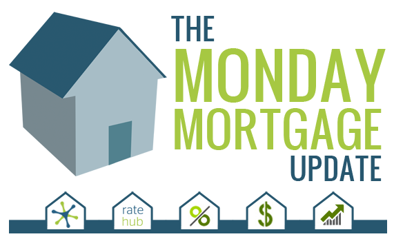 Monday Mortgage Update