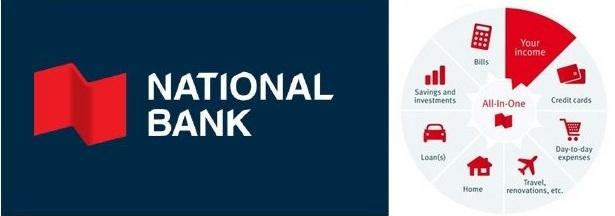 Car loan rates td bank 14