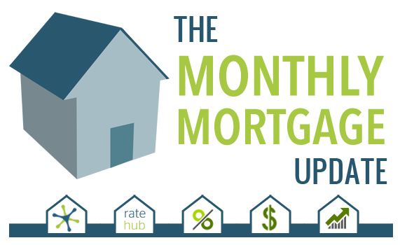 Monthly Mortgage Update