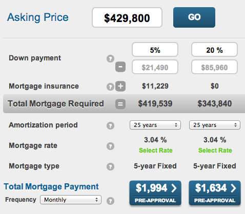 Calgary mortgage payment