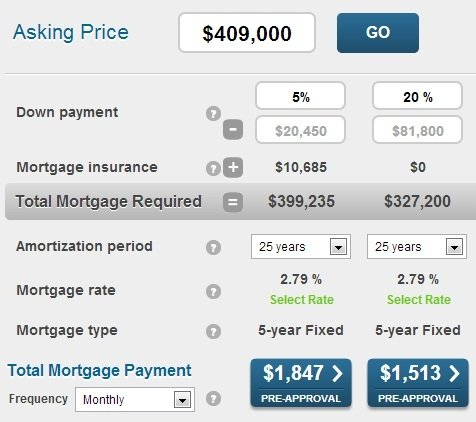 Calculate The Mortgage Payment On An Average Home In Ontario
