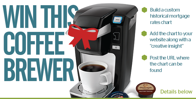 coffee brewer contest