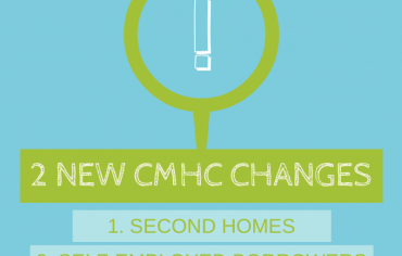 cmhc changes