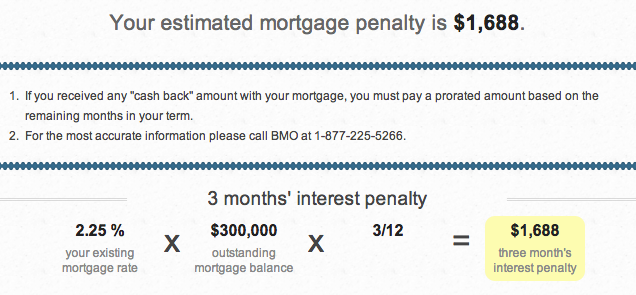 bmo-variable-mortgage-penalty-calculation