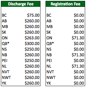 td-mortgage-penalty-fees