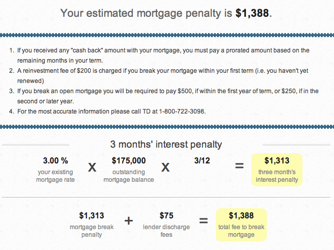 td-variable-mortgage-penalty-calculation