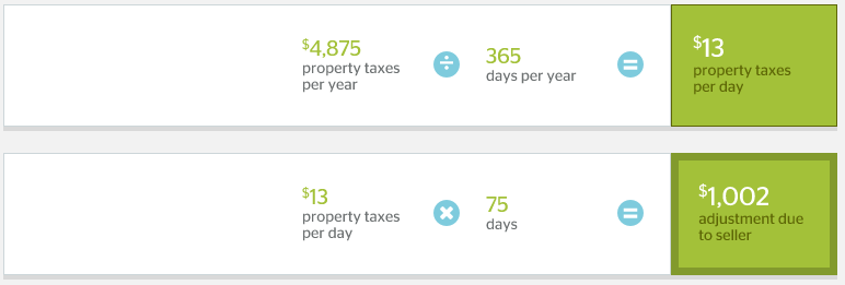 prepaid-property-taxes-canada