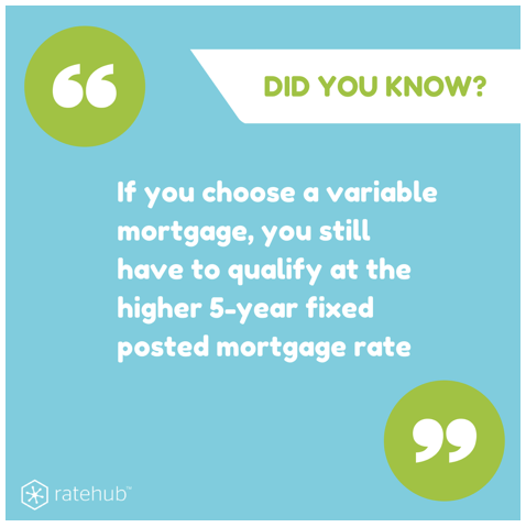 ratehub-mortgage-tips