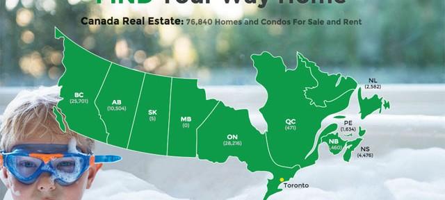 sage-real-estate-home-search-canada