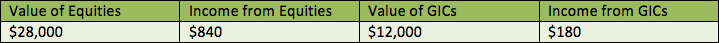 equities-pay-off-debt