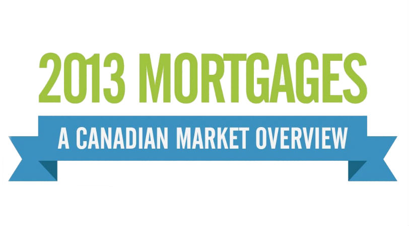 2013-mortgages-market-overview