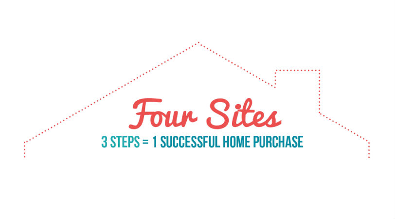 4-sites-home-purchase