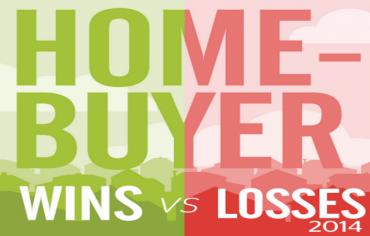 homebuyer-wins-losses
