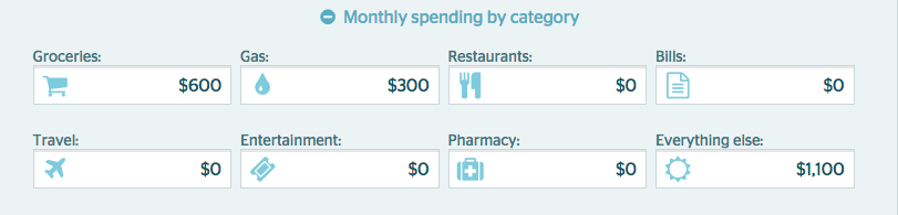 monthly-spending-profile-cash-back-2016