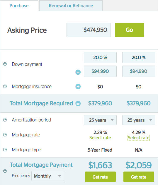 stress-test-mortgage-payment-calculator