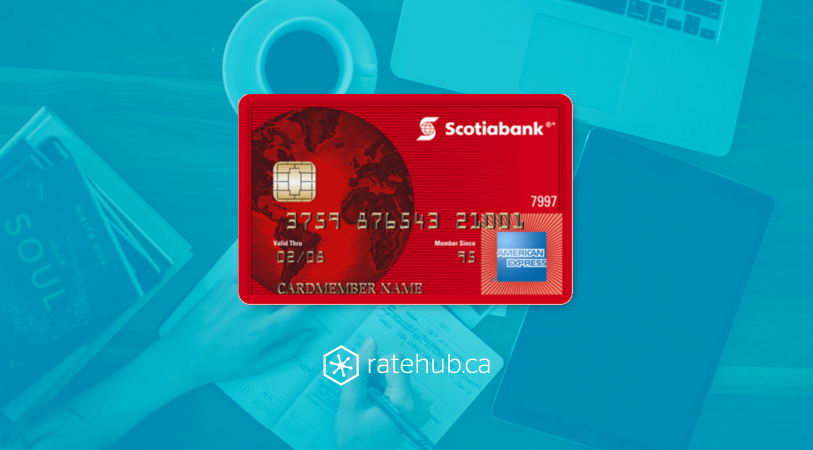 Scotiabank Home And Auto Insurance