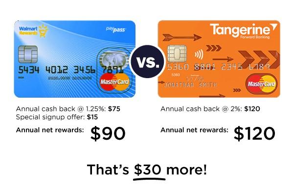 Grocery Battle Walmart Rewards Mastercard Vs Tangerine Money Back
