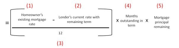IRD Calculation 1