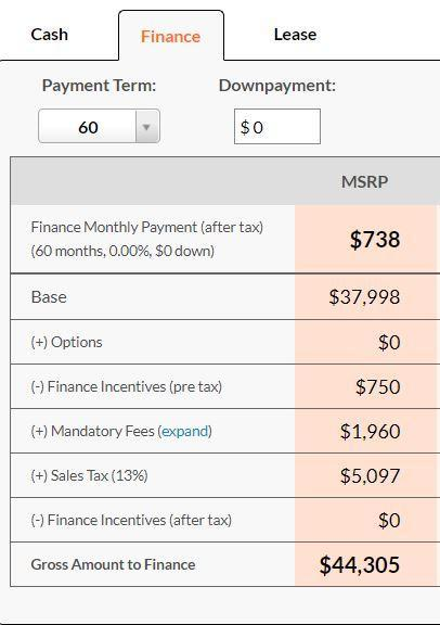 finance-cost-car