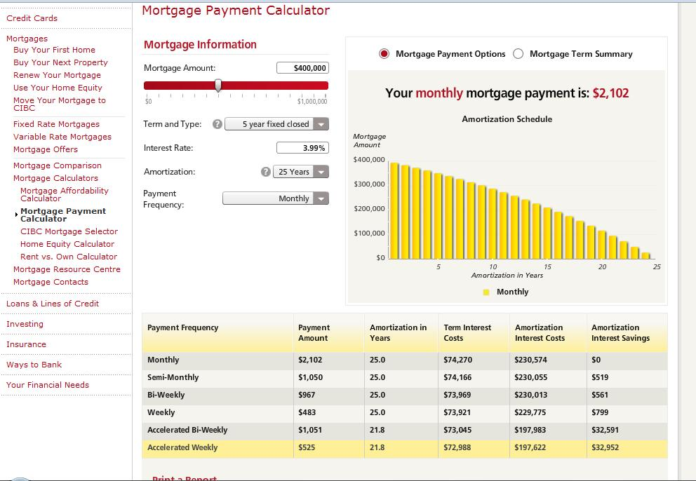 CIBC Mortgage calculator