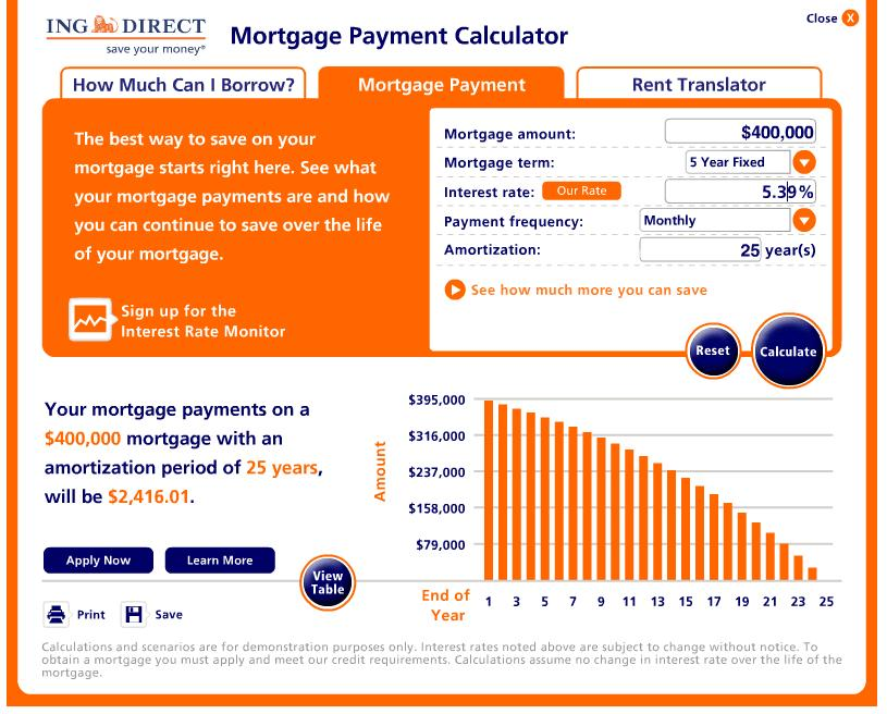 Mortgage Calculator Battle: CIBC vs ING - RateHub Blog